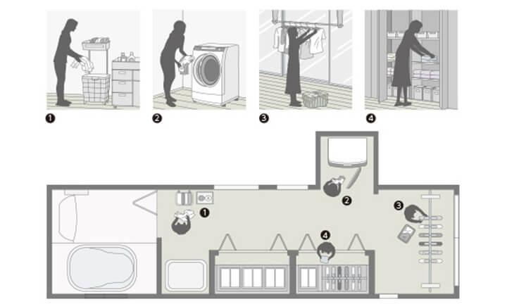 兵庫でウッドデッキのある住宅の洗濯動線