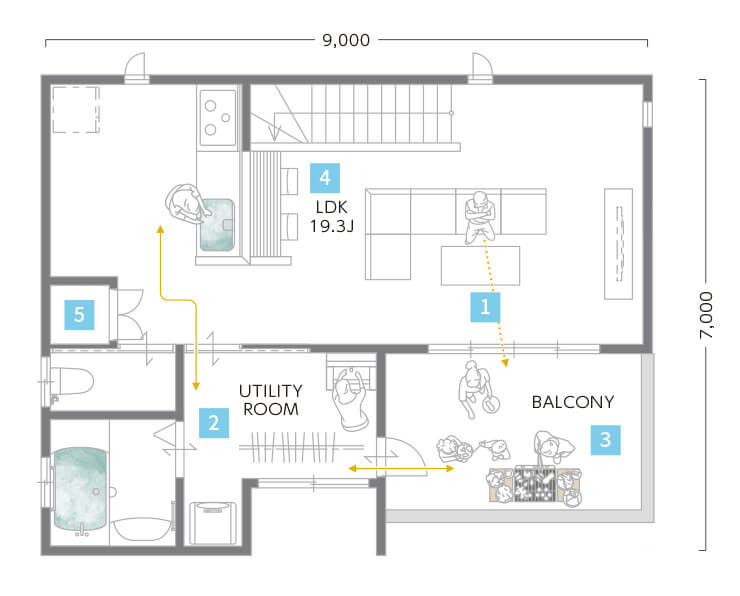 兵庫で二階にリビングがる住宅の2Fの間取り
