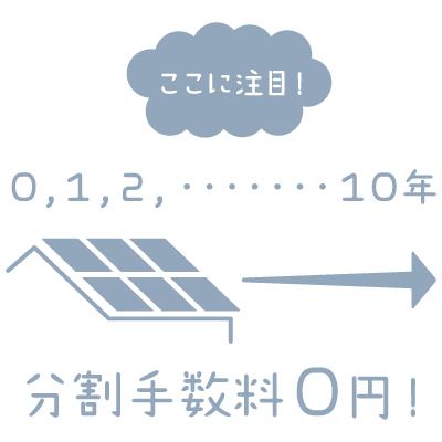 兵庫で光熱費がお得な新築の太陽光発電の特徴